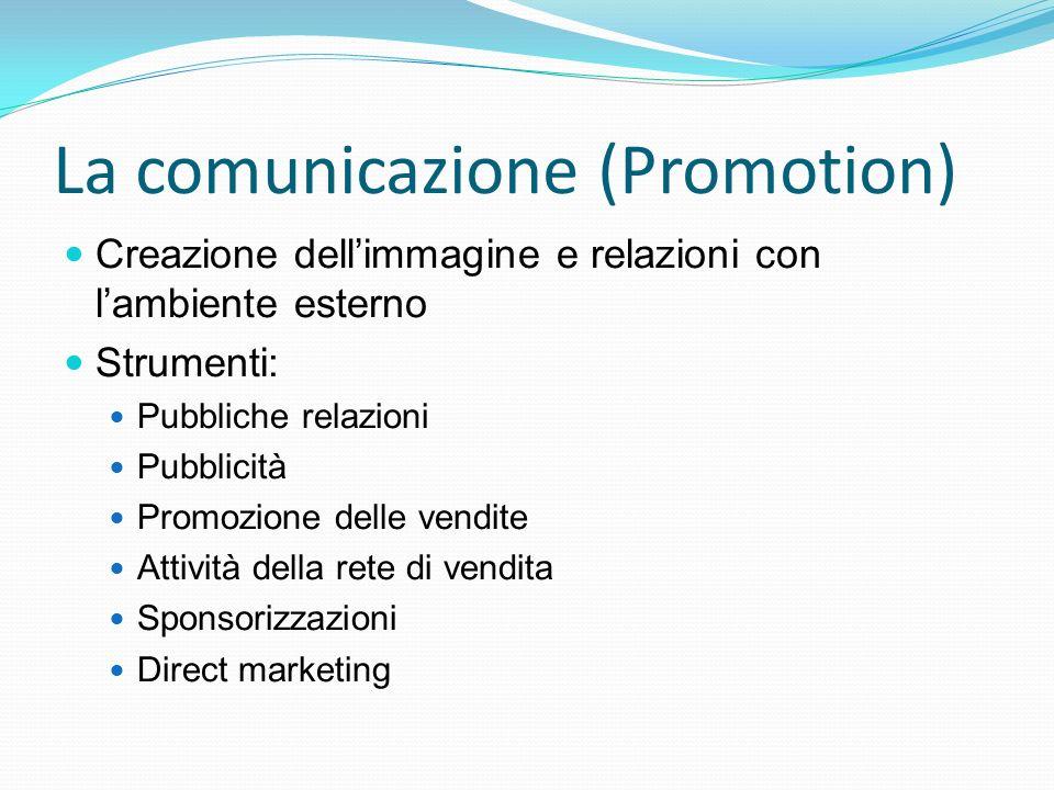 La comunicazione (Promotion)