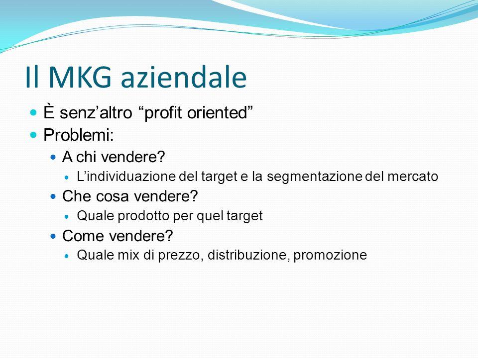 Il MKG aziendale È senz'altro profit oriented Problemi: