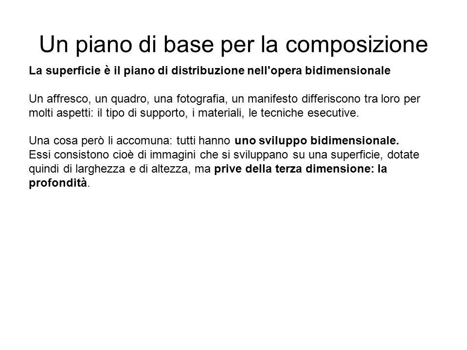Un piano di base per la composizione