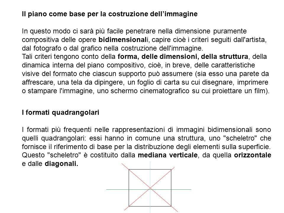 Il piano come base per Ia costruzione dell'immagine