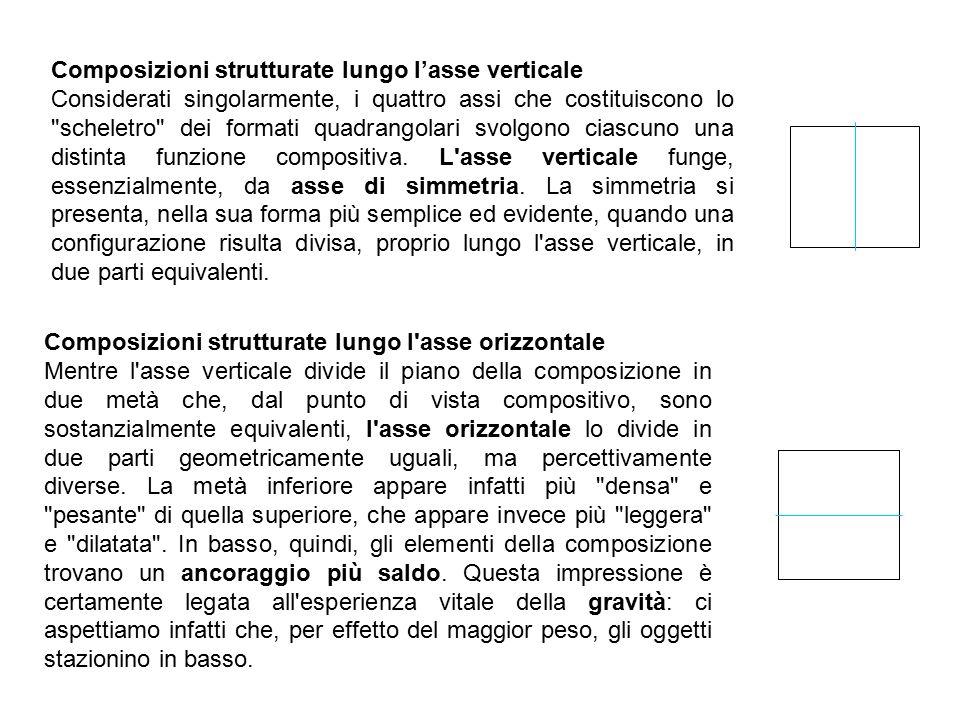 Composizioni strutturate lungo l'asse verticale
