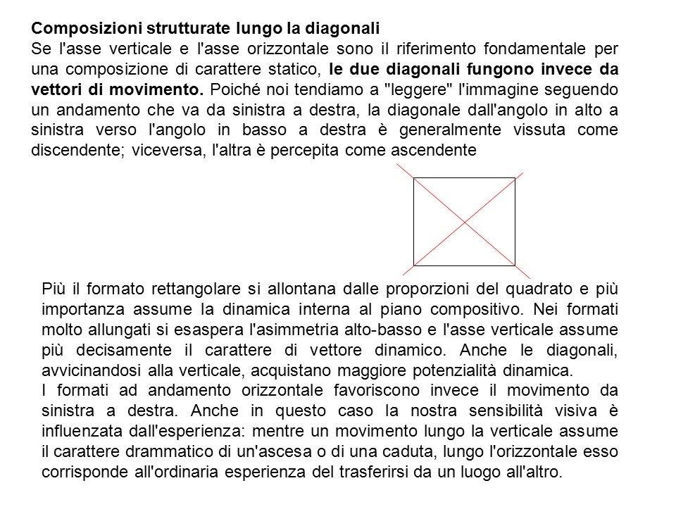 Composizioni strutturate lungo la diagonali