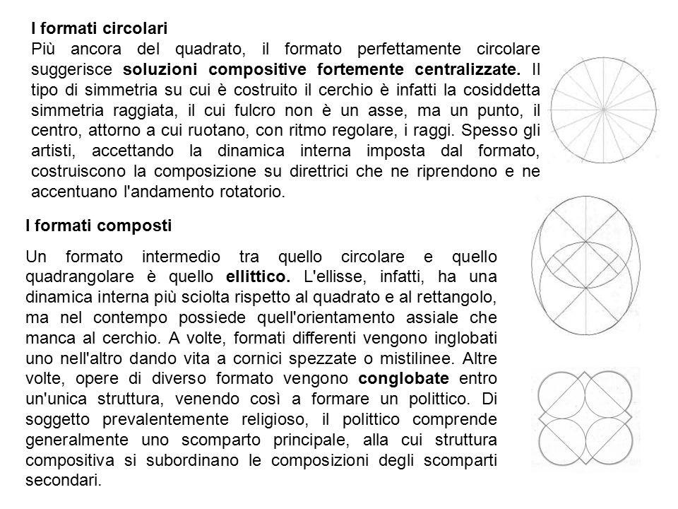 I formati circolari