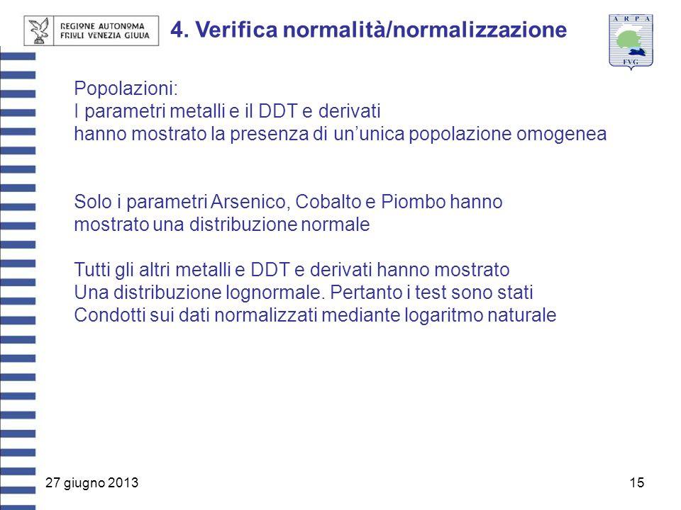 4. Verifica normalità/normalizzazione