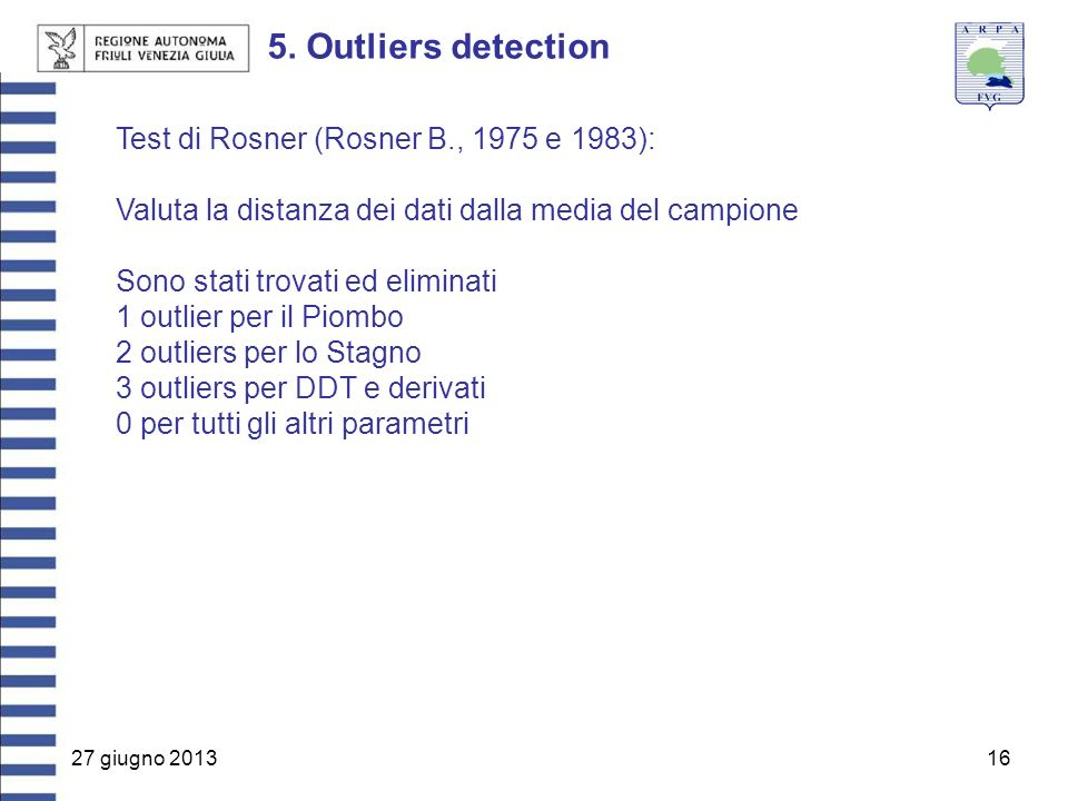 5. Outliers detection Test di Rosner (Rosner B., 1975 e 1983):