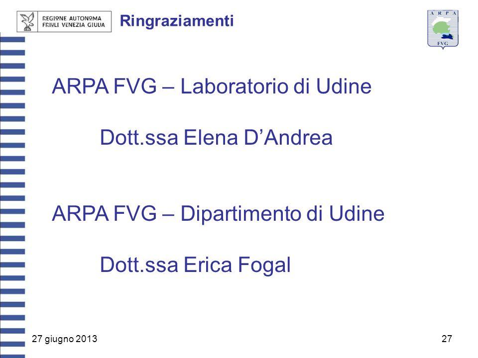 ARPA FVG – Laboratorio di Udine Dott.ssa Elena D'Andrea