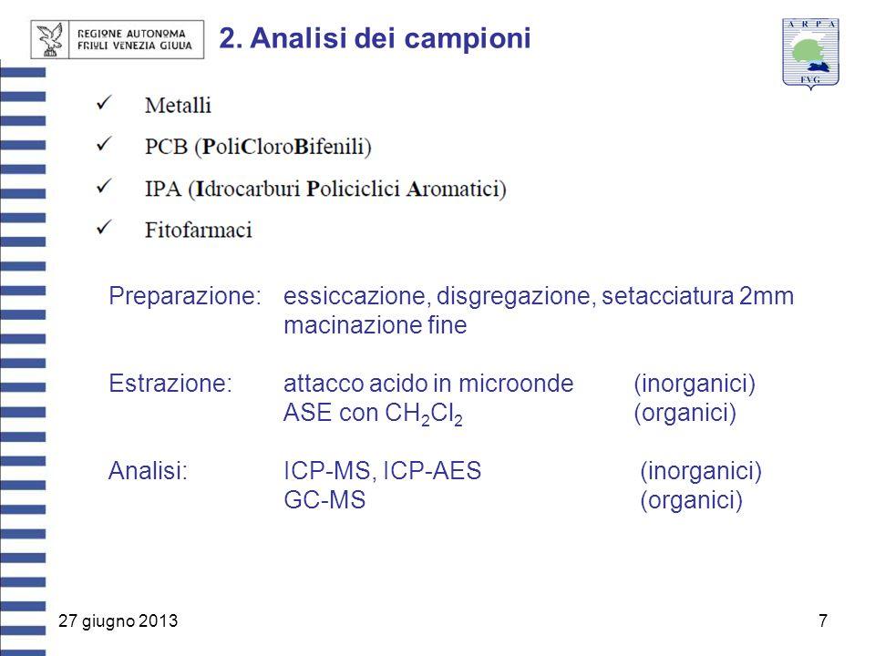 2. Analisi dei campioni Preparazione: essiccazione, disgregazione, setacciatura 2mm. macinazione fine.