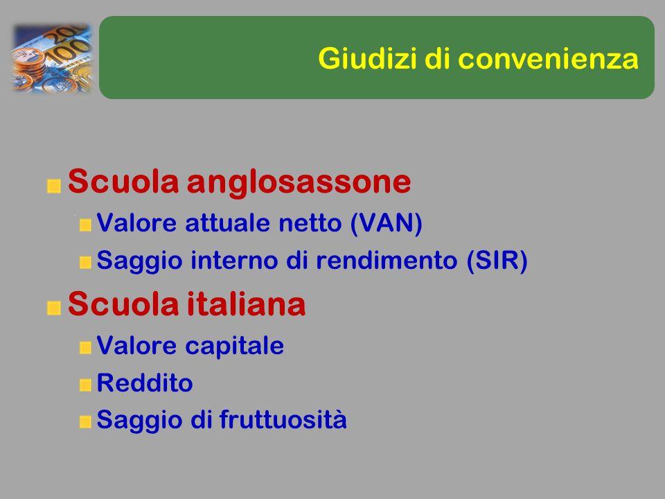 Scuola anglosassone Scuola italiana Giudizi di convenienza