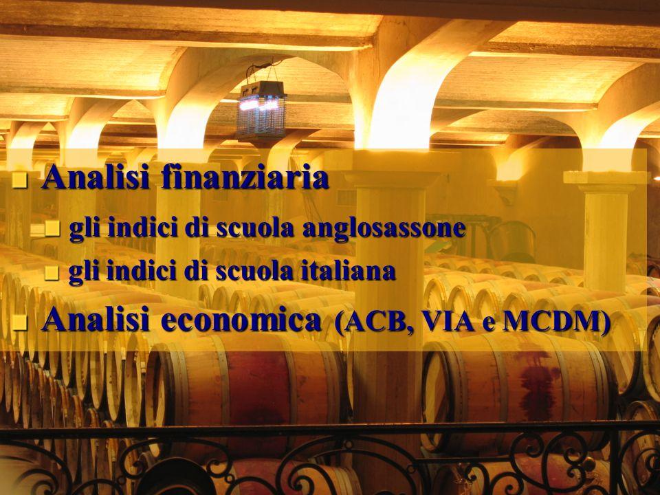 Analisi economica (ACB, VIA e MCDM)