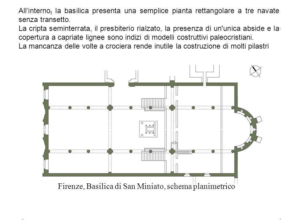 Firenze, Basilica di San Miniato, schema planimetrico