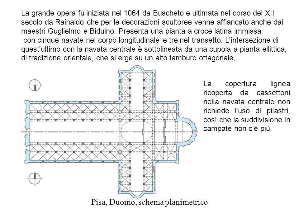Pisa, Duomo, schema planimetrico