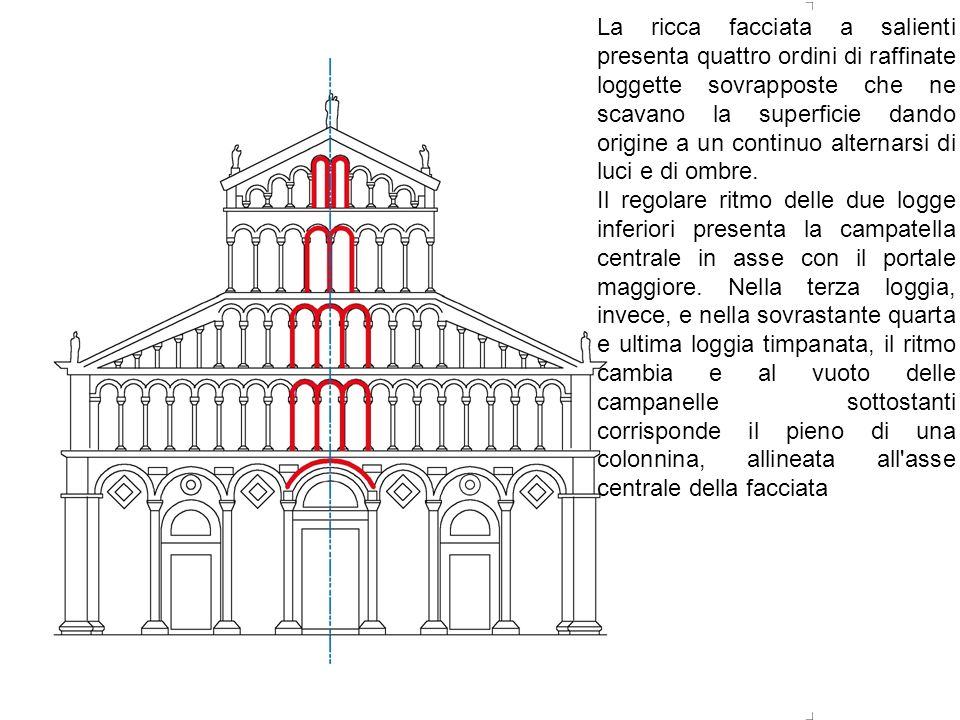 La ricca facciata a salienti presenta quattro ordini di raffinate loggette sovrapposte che ne scavano la superficie dando origine a un continuo alternarsi di luci e di ombre.