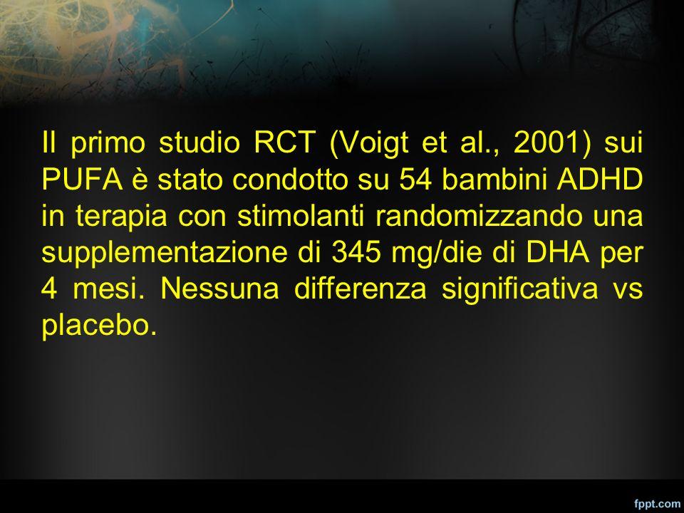 Il primo studio RCT (Voigt et al