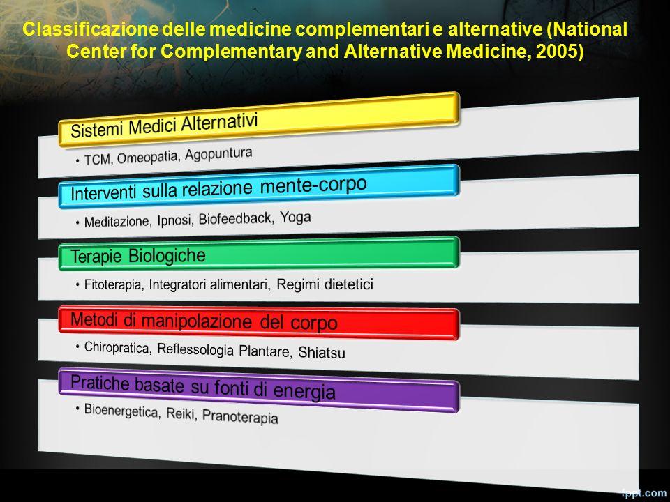 Sistemi Medici Alternativi