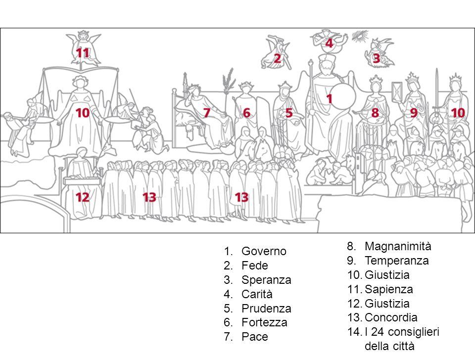 Magnanimità Temperanza. Giustizia. Sapienza. Concordia. I 24 consiglieri della città. Governo.