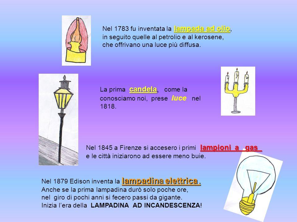 Nel 1783 fu inventata la lampada ad olio, in seguito quelle al petrolio e al kerosene, che offrivano una luce più diffusa.