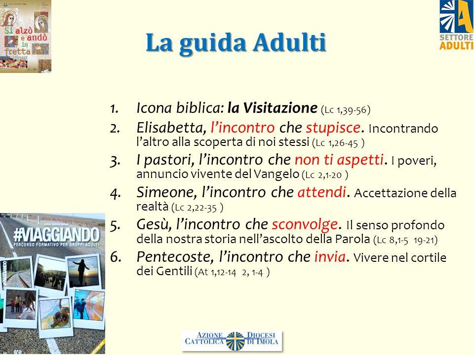 La guida Adulti Icona biblica: la Visitazione (Lc 1,39-56)