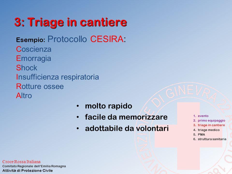 3: Triage in cantiere Coscienza Emorragia Shock