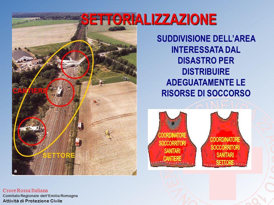 SETTORIALIZZAZIONE SUDDIVISIONE DELL'AREA INTERESSATA DAL DISASTRO PER DISTRIBUIRE ADEGUATAMENTE LE RISORSE DI SOCCORSO.