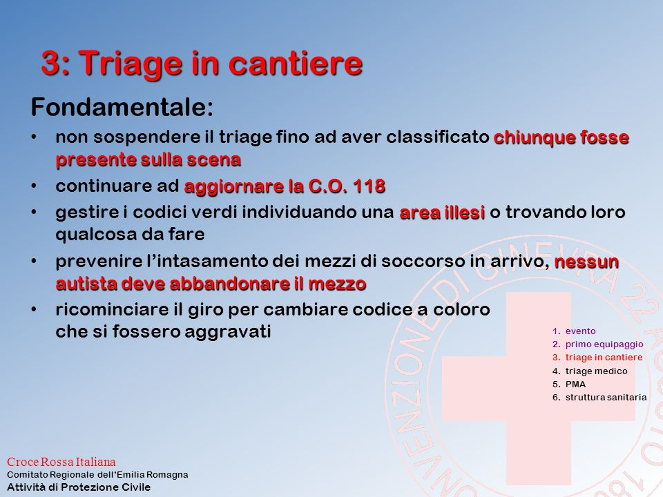 3: Triage in cantiere Fondamentale: