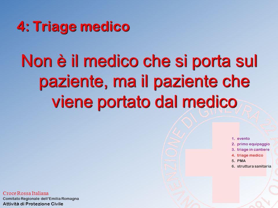 4: Triage medico Non è il medico che si porta sul paziente, ma il paziente che viene portato dal medico.