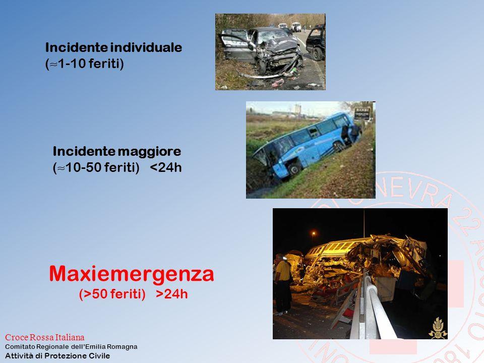 Maxiemergenza (>50 feriti) >24h