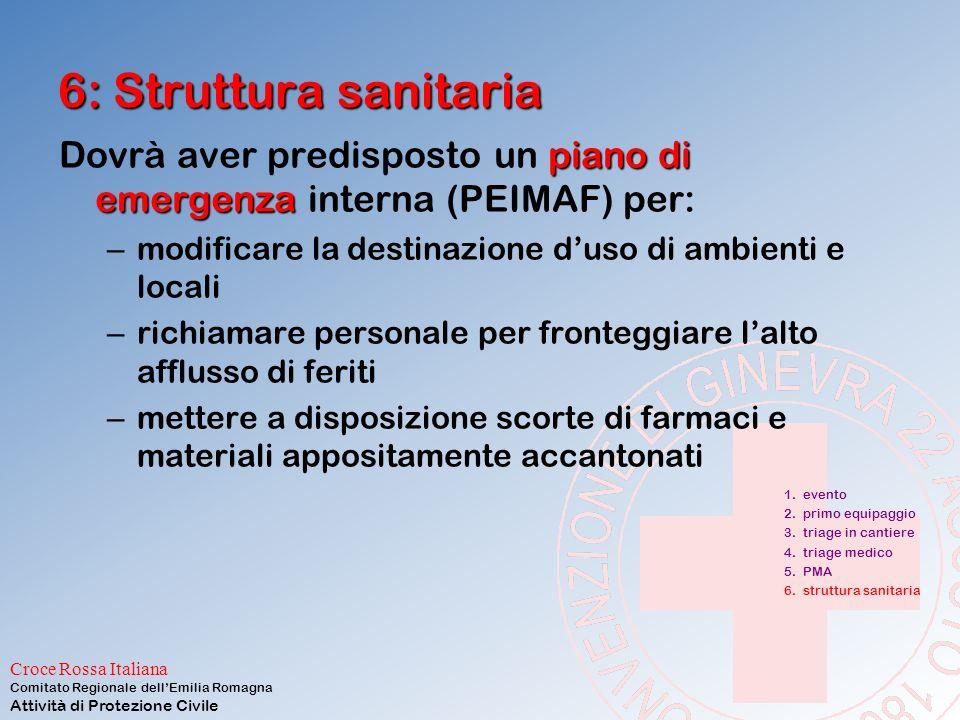 6: Struttura sanitaria Dovrà aver predisposto un piano di emergenza interna (PEIMAF) per: modificare la destinazione d'uso di ambienti e locali.