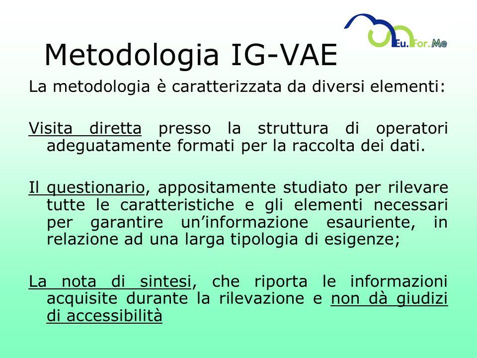 Metodologia IG-VAE La metodologia è caratterizzata da diversi elementi: