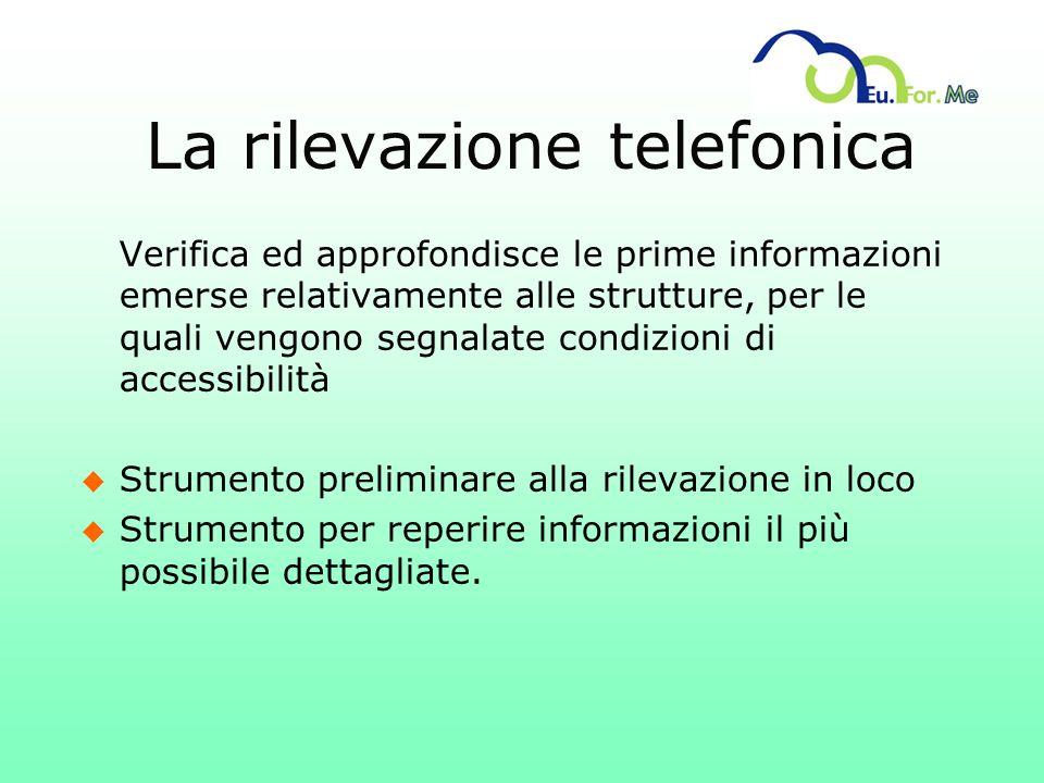 La rilevazione telefonica