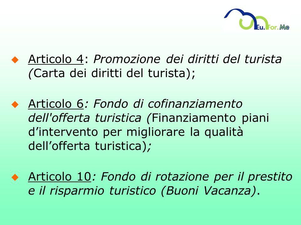 Articolo 4: Promozione dei diritti del turista (Carta dei diritti del turista);