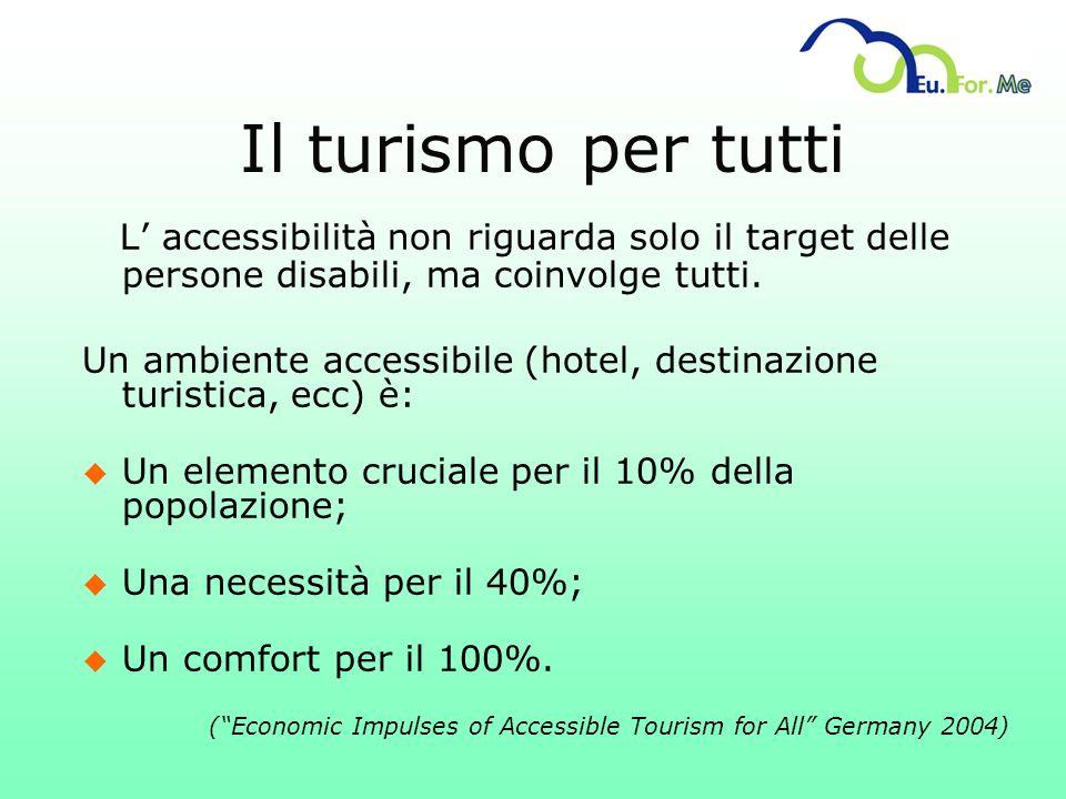 Il turismo per tutti L' accessibilità non riguarda solo il target delle persone disabili, ma coinvolge tutti.