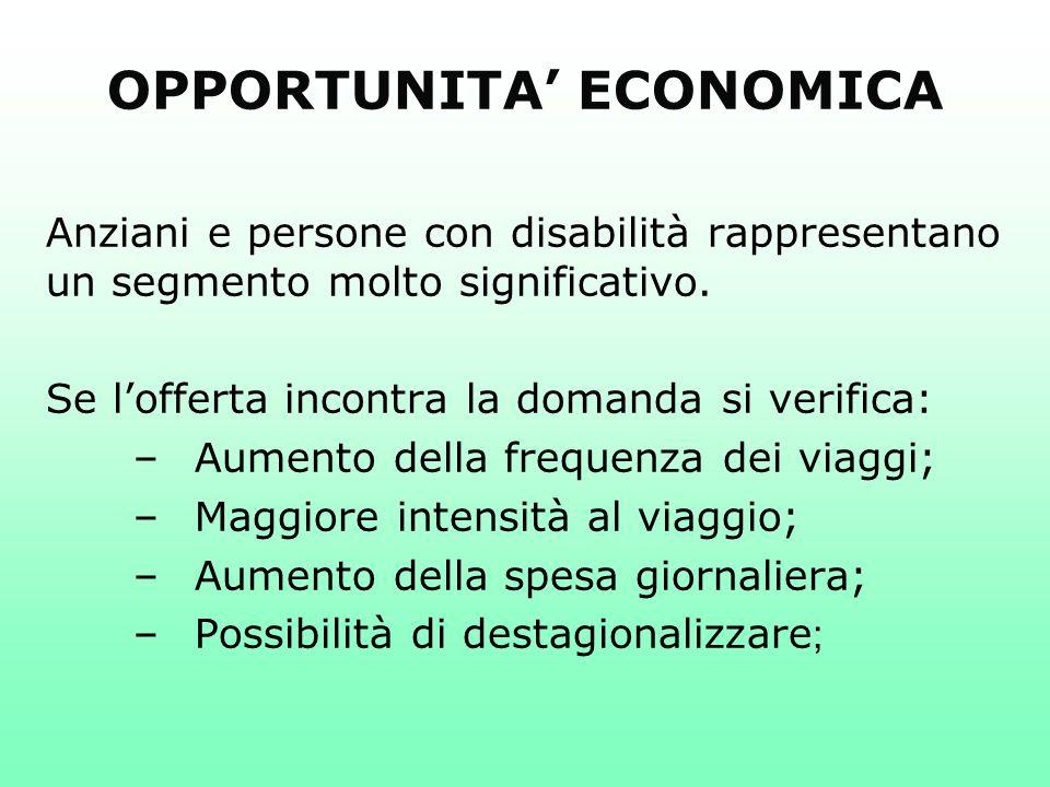 OPPORTUNITA' ECONOMICA