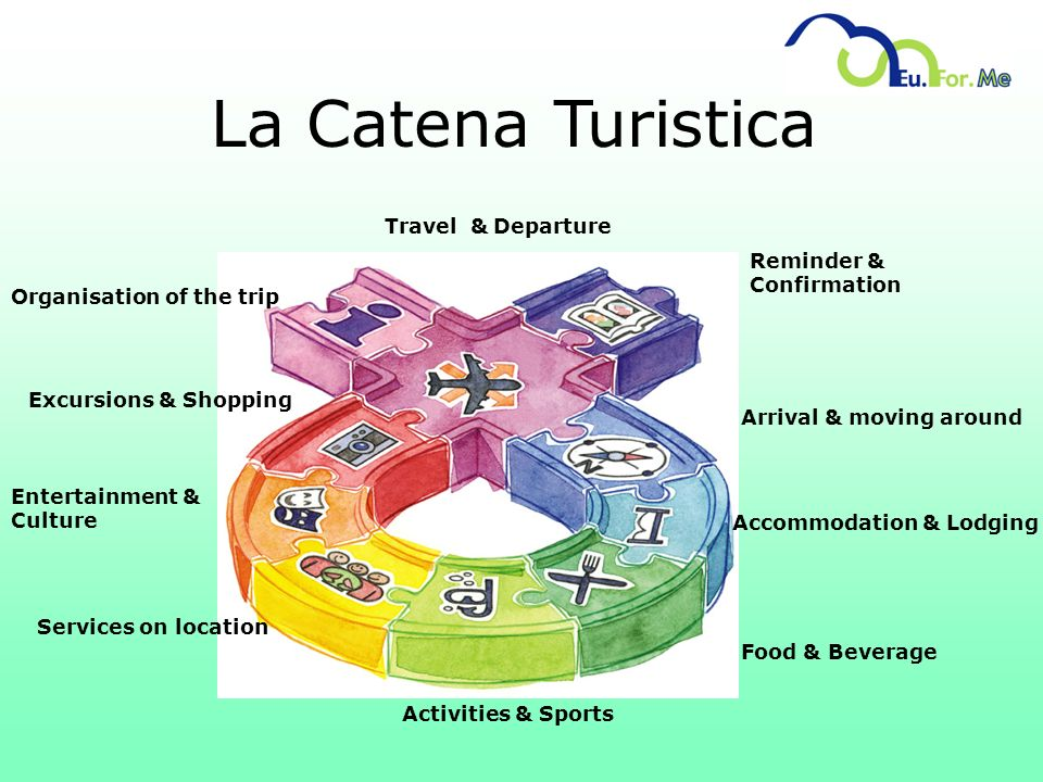 La Catena Turistica Travel & Departure Reminder & Confirmation