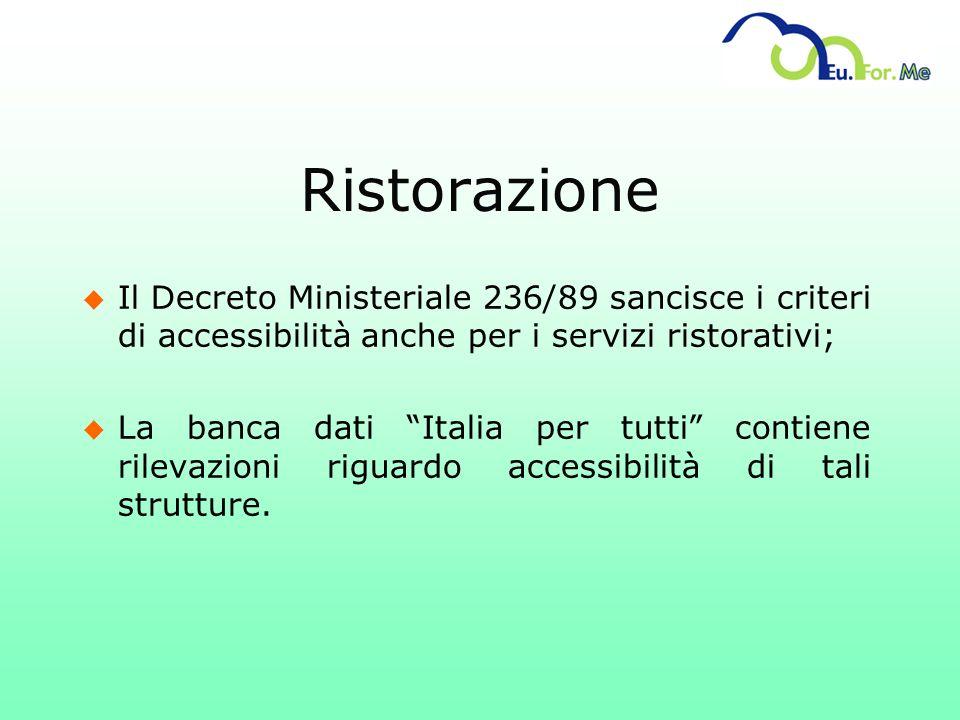 Ristorazione Il Decreto Ministeriale 236/89 sancisce i criteri di accessibilità anche per i servizi ristorativi;