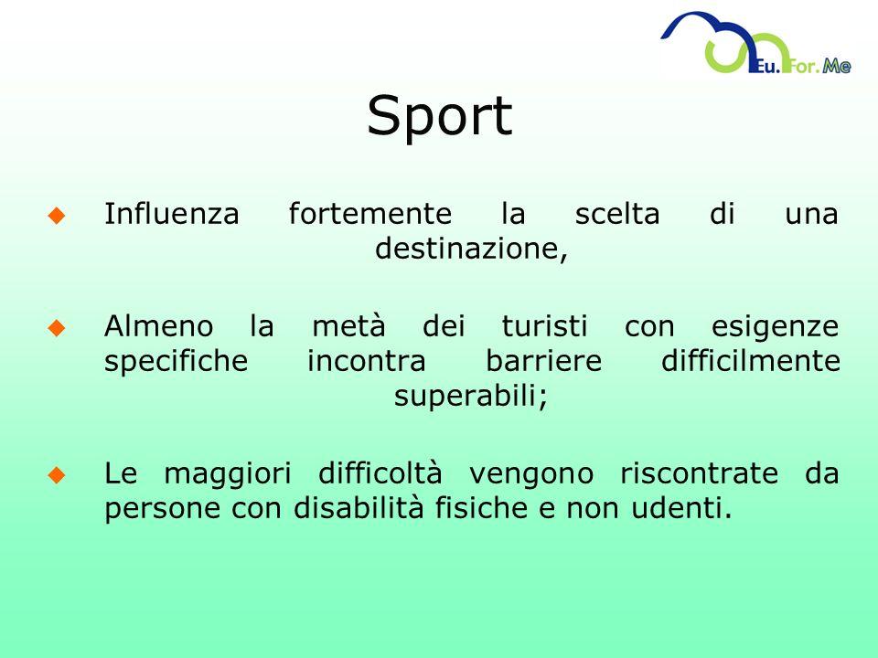 Sport Influenza fortemente la scelta di una destinazione,