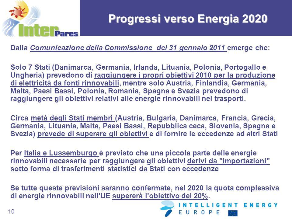 Progressi verso Energia 2020