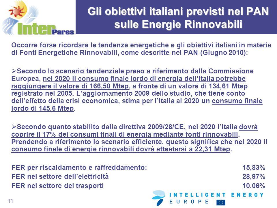 Gli obiettivi italiani previsti nel PAN sulle Energie Rinnovabili