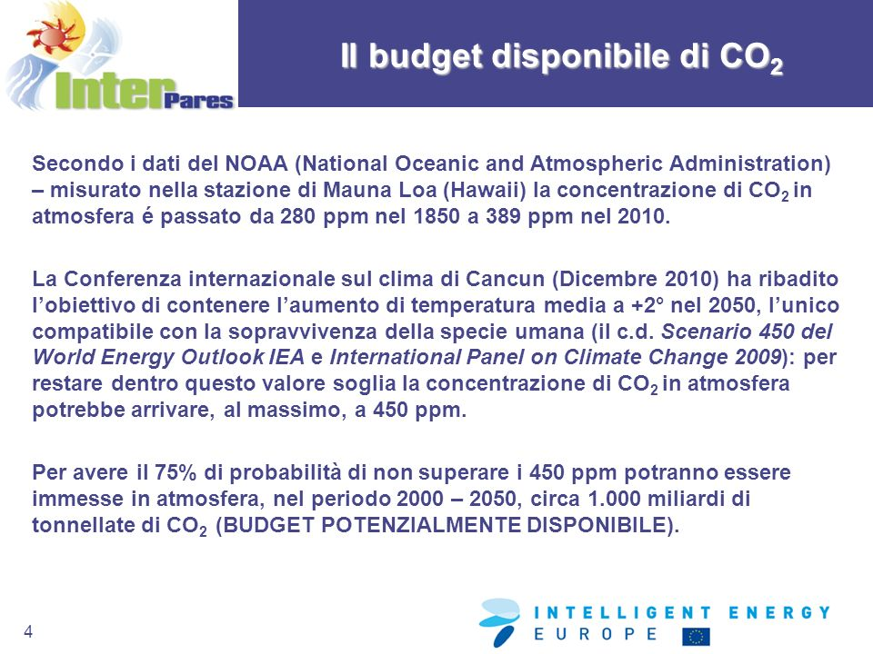 Il budget disponibile di CO2