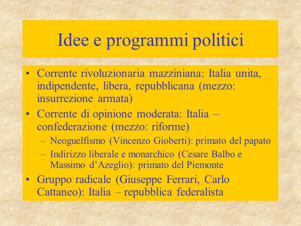 Idee e programmi politici