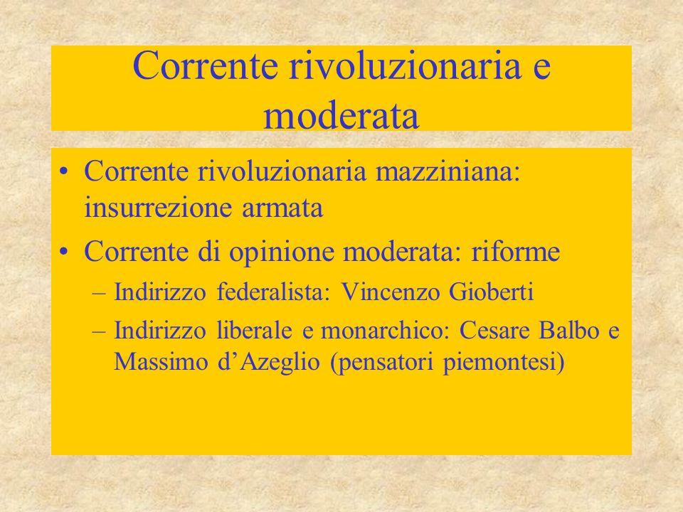 Corrente rivoluzionaria e moderata