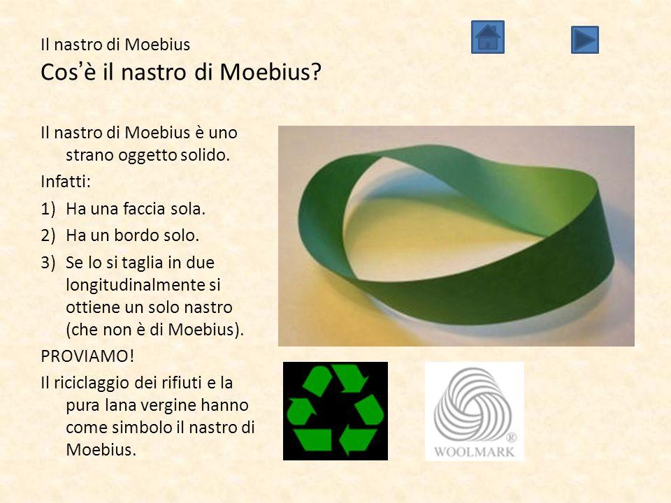 Il nastro di Moebius Cos'è il nastro di Moebius
