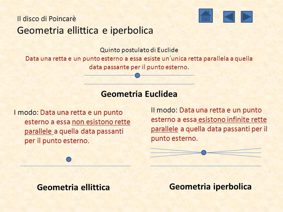 Il disco di Poincarè Geometria ellittica e iperbolica