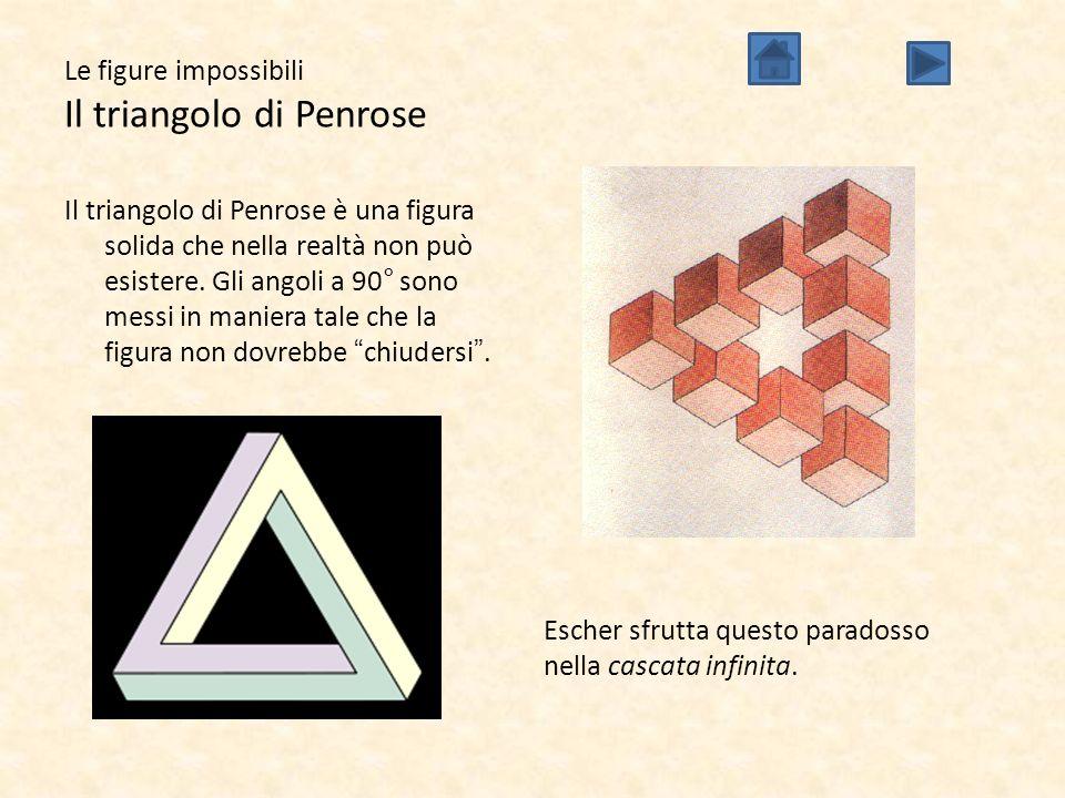 Le figure impossibili Il triangolo di Penrose
