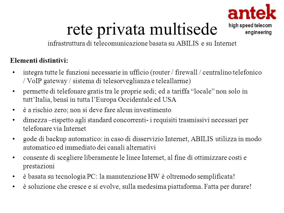 rete privata multisede infrastruttura di telecomunicazione basata su ABILIS e su Internet