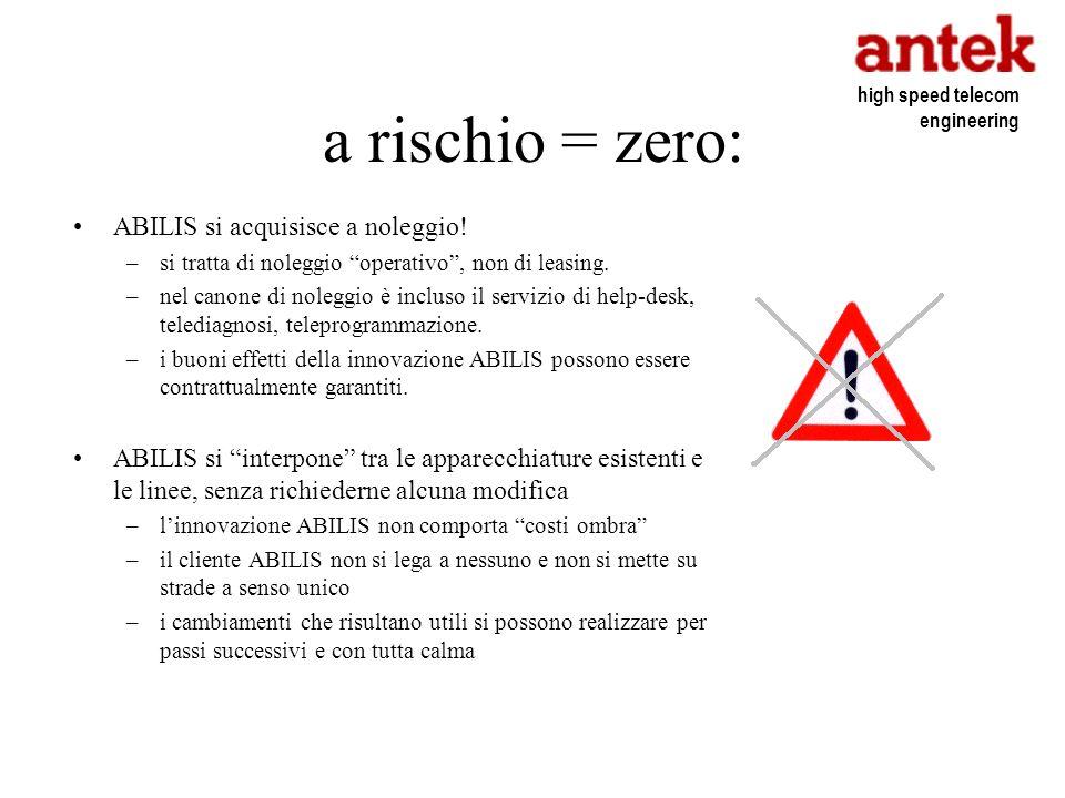 a rischio = zero: ABILIS si acquisisce a noleggio!