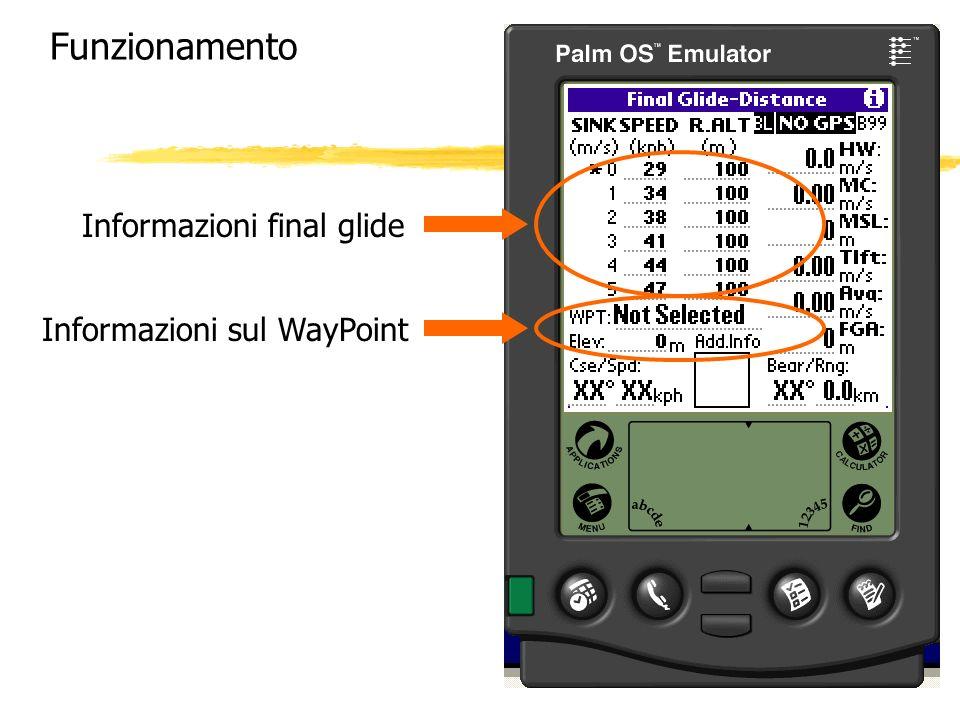 Funzionamento Informazioni final glide Informazioni sul WayPoint