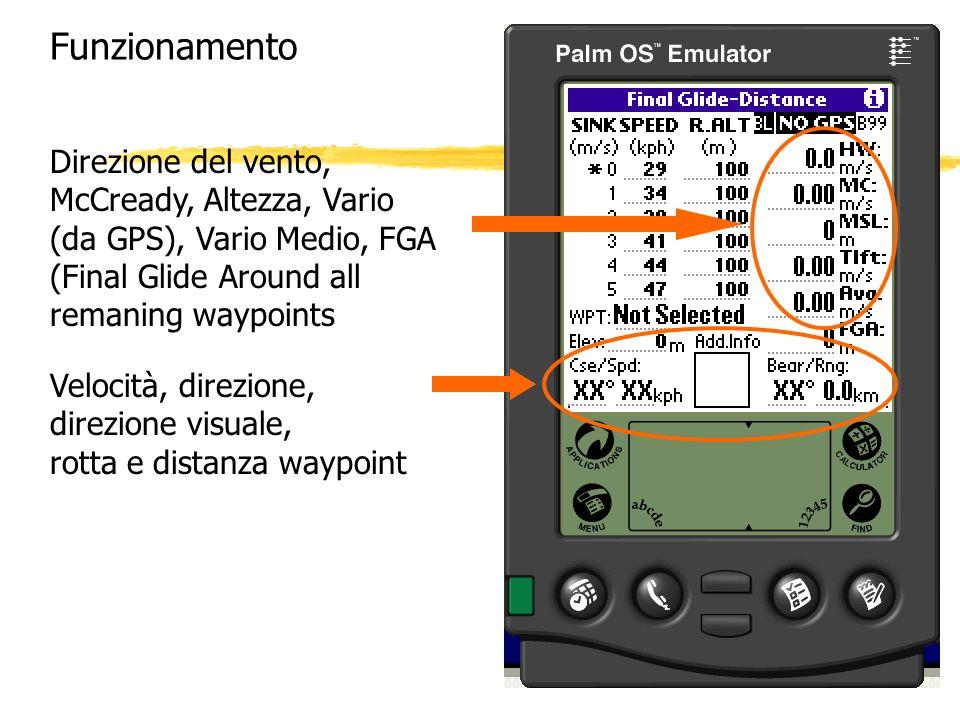 FunzionamentoDirezione del vento, McCready, Altezza, Vario (da GPS), Vario Medio, FGA (Final Glide Around all remaning waypoints.