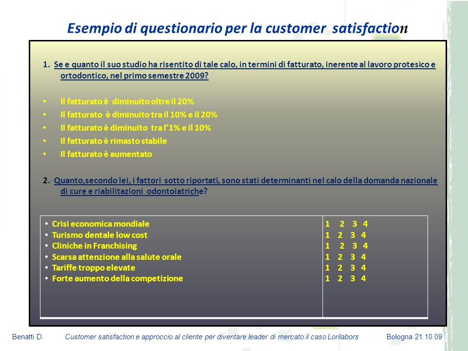 Esempio di questionario per la customer satisfaction