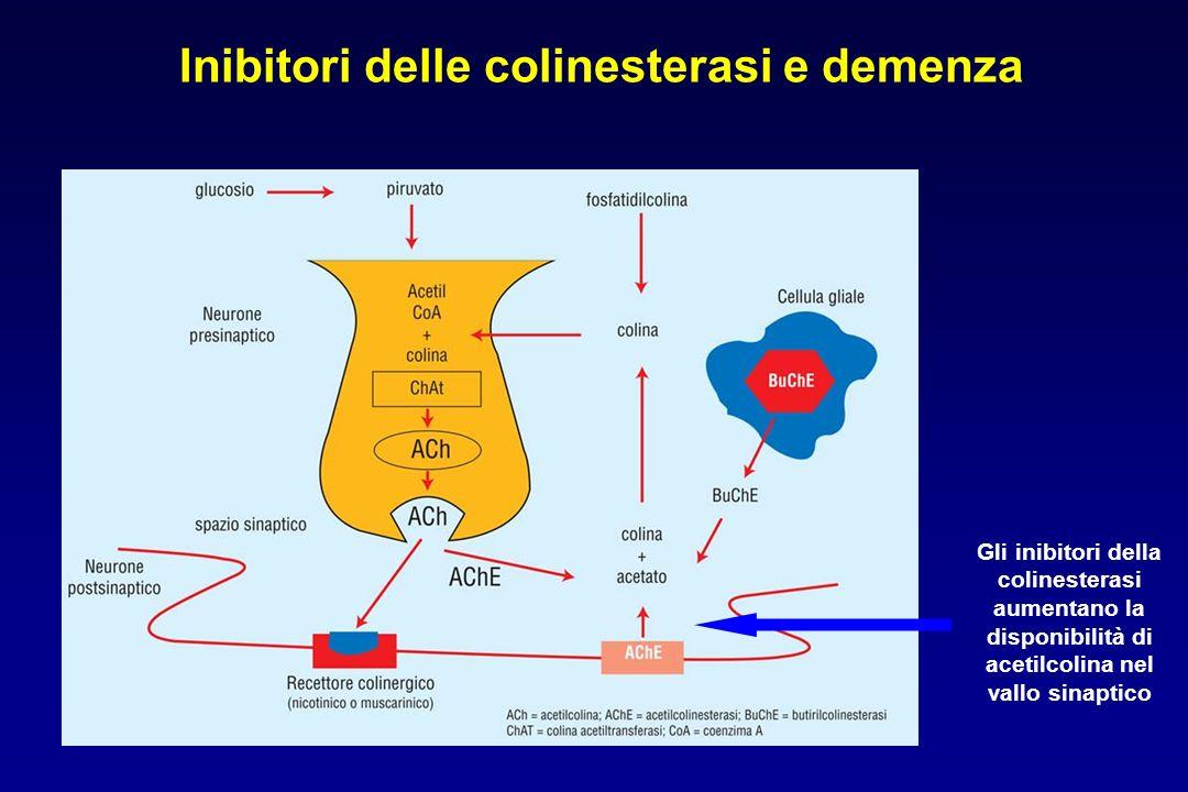 Inibitori delle colinesterasi e demenza
