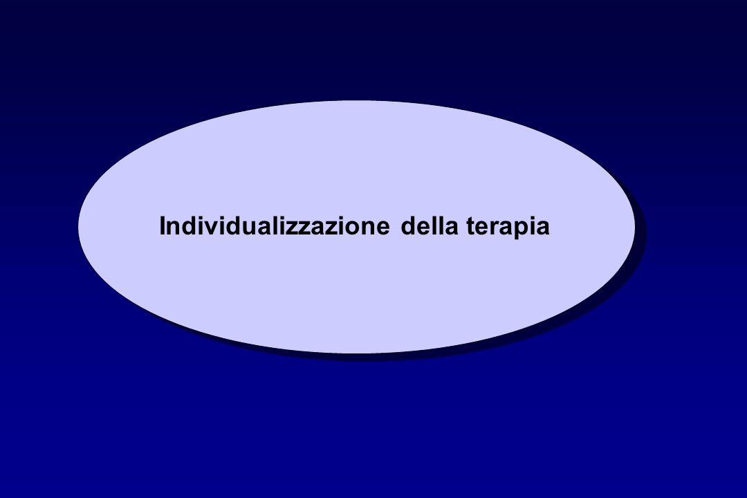 Individualizzazione della terapia